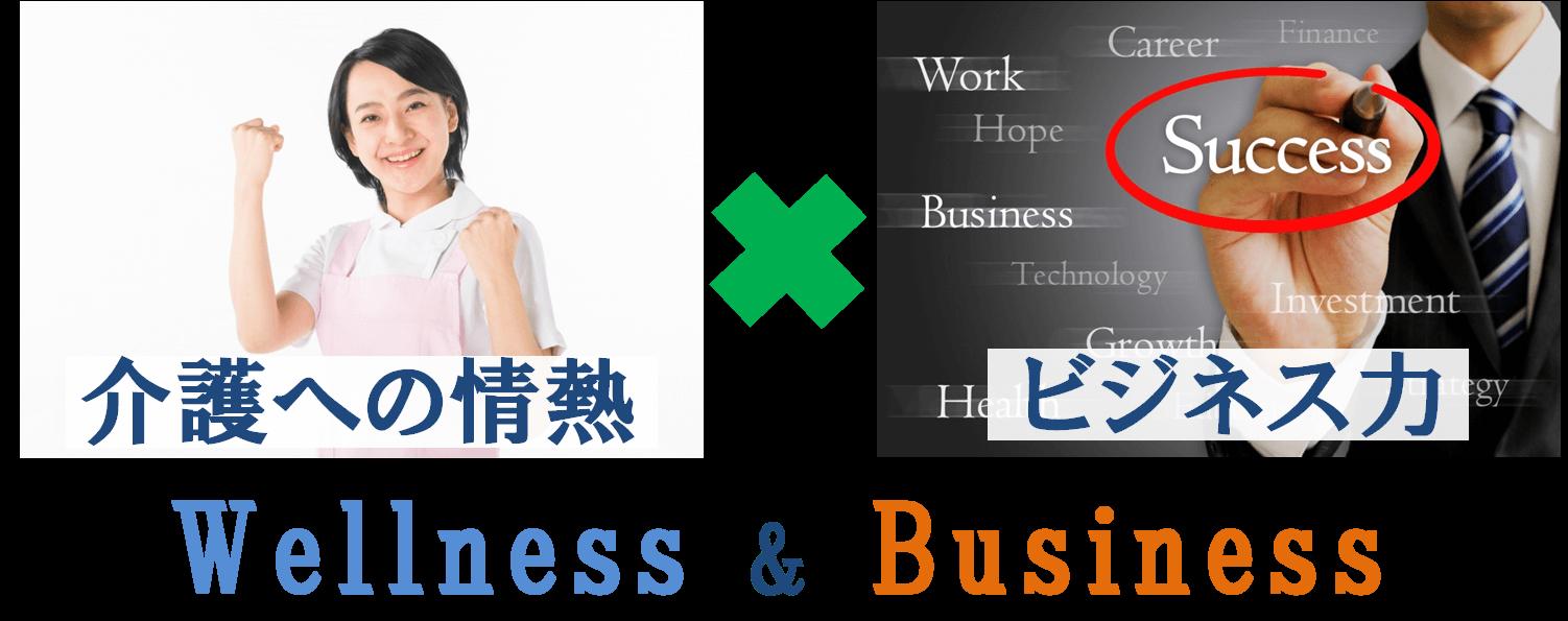 介護への情熱 ビジネス力